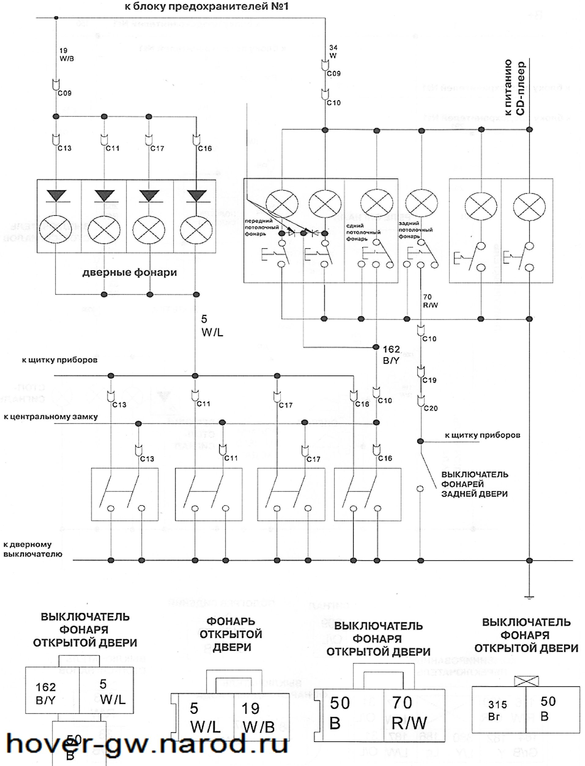 Схема электрооборудования ховер 5 дизель